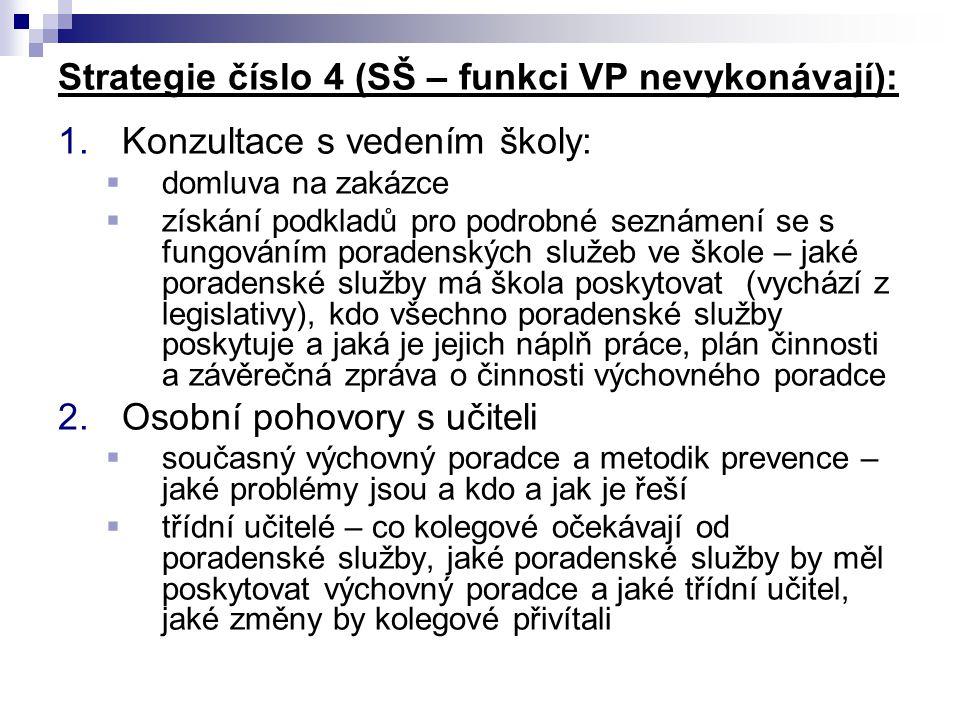 Strategie číslo 4 (SŠ – funkci VP nevykonávají): 1.Konzultace s vedením školy:  domluva na zakázce  získání podkladů pro podrobné seznámení se s fun