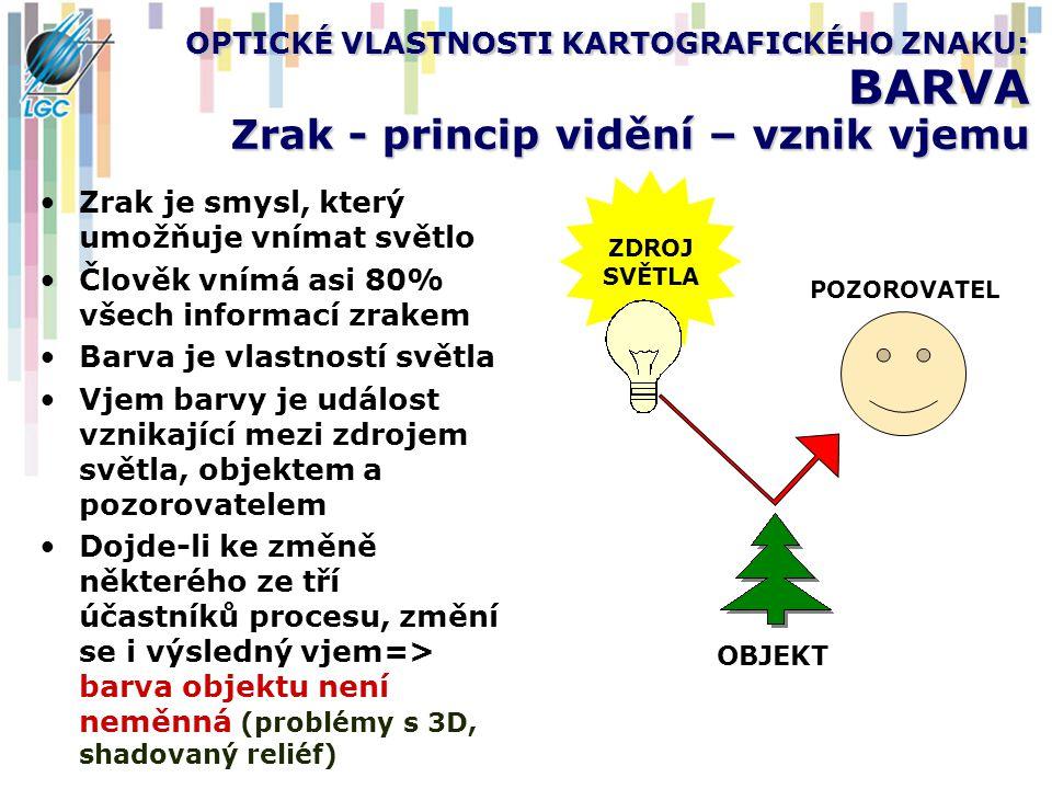 OPTICKÉ VLASTNOSTI KARTOGRAFICKÉHO ZNAKU: BARVA Zrak - princip vidění – vznik vjemu OPTICKÉ VLASTNOSTI KARTOGRAFICKÉHO ZNAKU: BARVA Zrak - princip vidění – vznik vjemu Zrak je smysl, který umožňuje vnímat světlo Člověk vnímá asi 80% všech informací zrakem Barva je vlastností světla Vjem barvy je událost vznikající mezi zdrojem světla, objektem a pozorovatelem Dojde-li ke změně některého ze tří účastníků procesu, změní se i výsledný vjem=> barva objektu není neměnná (problémy s 3D, shadovaný reliéf) ZDROJ SVĚTLA POZOROVATEL OBJEKT