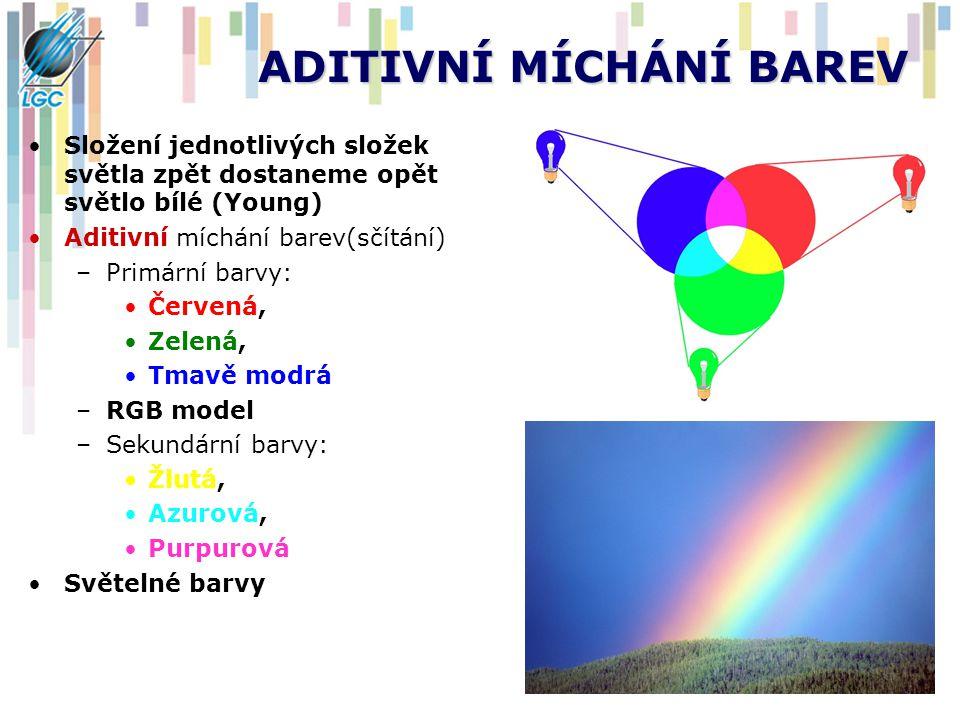 ADITIVNÍ MÍCHÁNÍ BAREV Složení jednotlivých složek světla zpět dostaneme opět světlo bílé (Young) Aditivní míchání barev(sčítání) –Primární barvy: Červená, Zelená, Tmavě modrá –RGB model –Sekundární barvy: Žlutá, Azurová, Purpurová Světelné barvy
