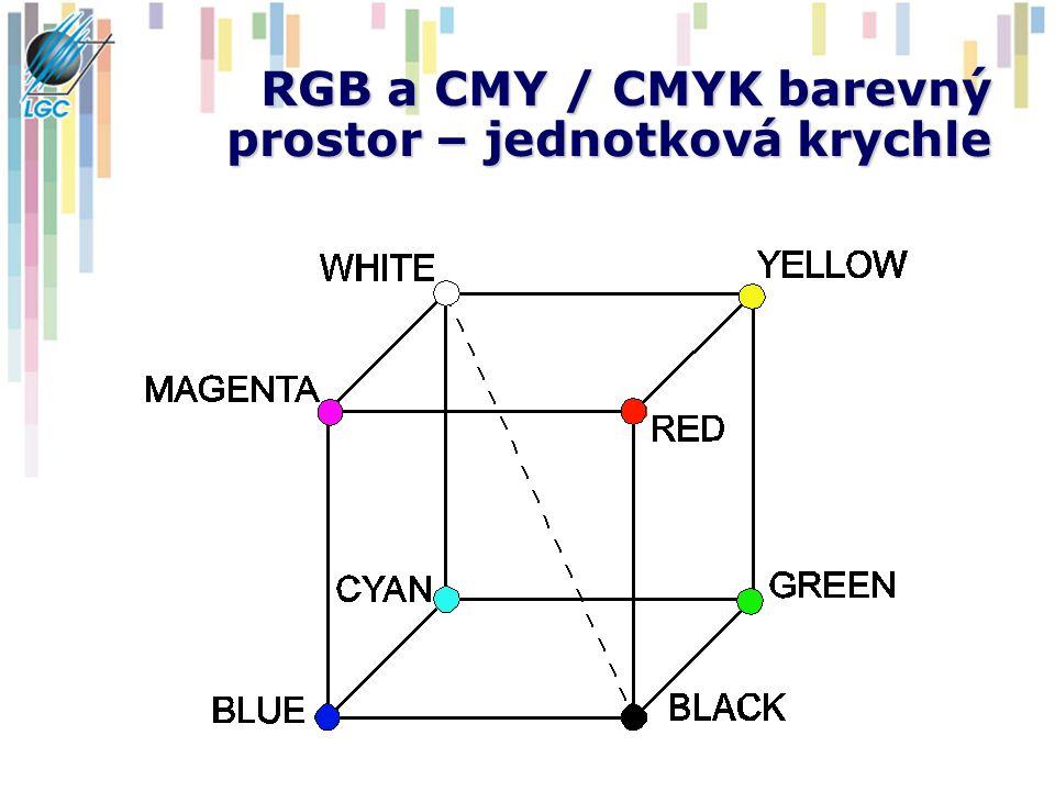 RGB a CMY / CMYK barevný prostor – jednotková krychle