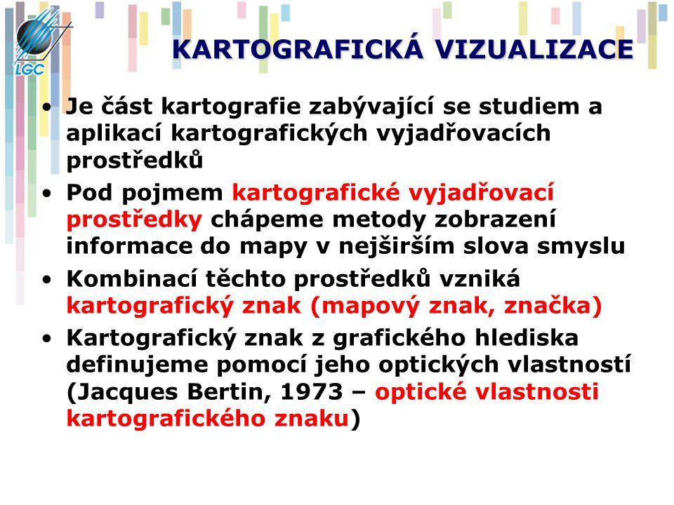 KARTOGRAFICKÝ ZNAK Je základním stavebním kamenem jazyka mapy.