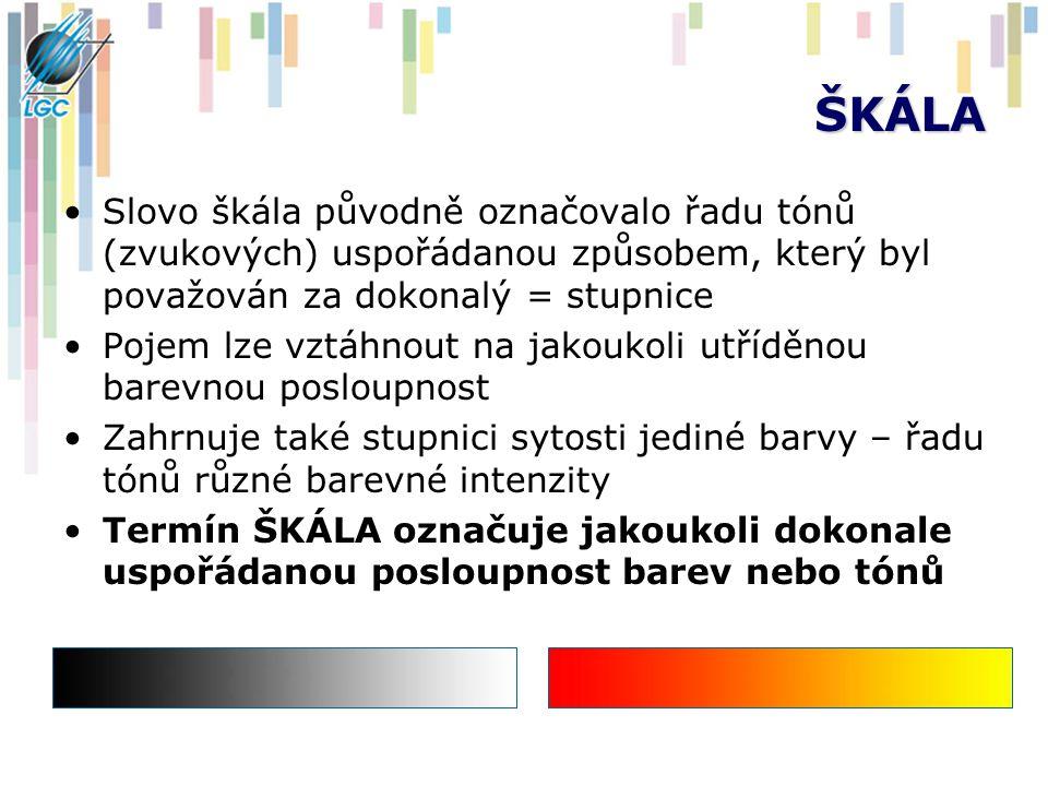 ŠKÁLA Slovo škála původně označovalo řadu tónů (zvukových) uspořádanou způsobem, který byl považován za dokonalý = stupnice Pojem lze vztáhnout na jakoukoli utříděnou barevnou posloupnost Zahrnuje také stupnici sytosti jediné barvy – řadu tónů různé barevné intenzity Termín ŠKÁLA označuje jakoukoli dokonale uspořádanou posloupnost barev nebo tónů