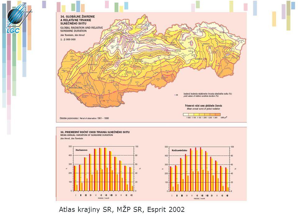 Atlas krajiny SR, MŽP SR, Esprit 2002
