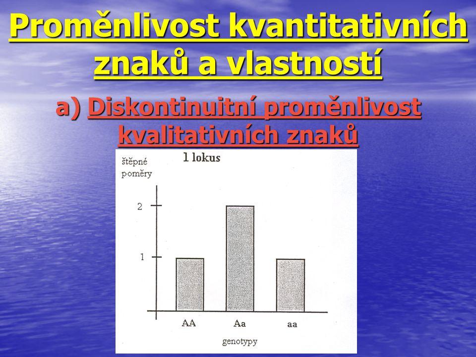 Proměnlivost kvantitativních znaků a vlastností a) Diskontinuitní proměnlivost kvalitativních znaků