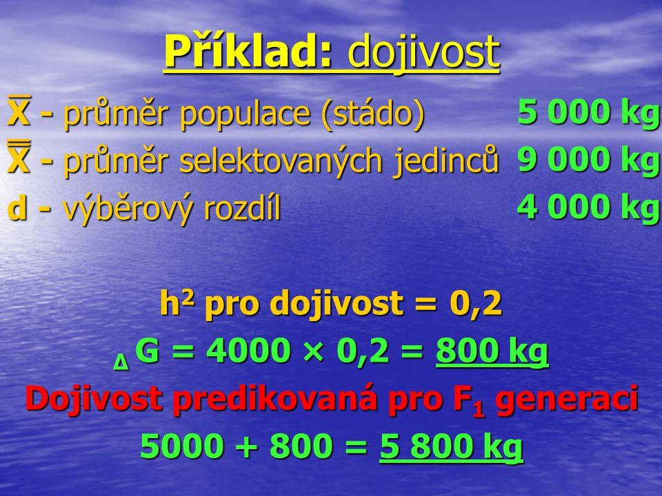 Příklad: dojivost X - průměr populace (stádo) X - průměr selektovaných jedinců d - výběrový rozdíl h 2 pro dojivost = 0,2 Δ G = 4000 × 0,2 = 800 kg Do