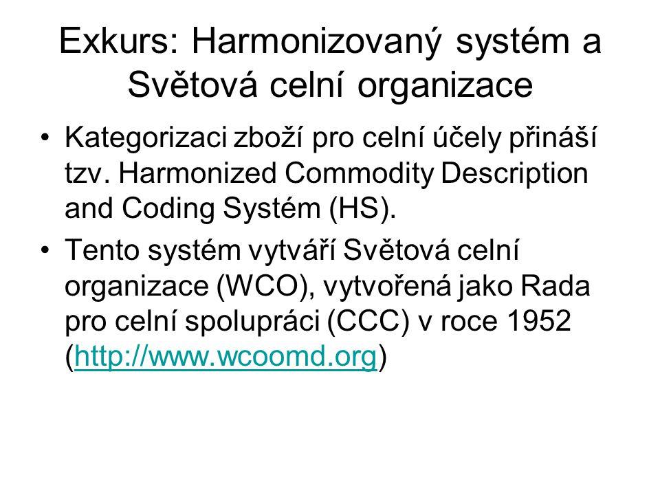 Exkurs: Harmonizovaný systém a Světová celní organizace Kategorizaci zboží pro celní účely přináší tzv.