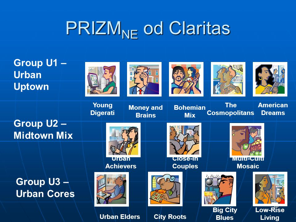 10 PRIZM NE od Claritas Group U1 – Urban Uptown Young Digerati Money and Brains Bohemian Mix The Cosmopolitans American Dreams Group U2 – Midtown Mix