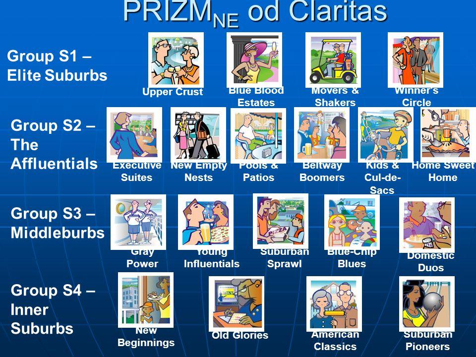 11 PRIZM NE od Claritas Group S1 – Elite Suburbs Group S2 – The Affluentials Group S3 – Middleburbs Group S4 – Inner Suburbs Upper Crust Blue Blood Es
