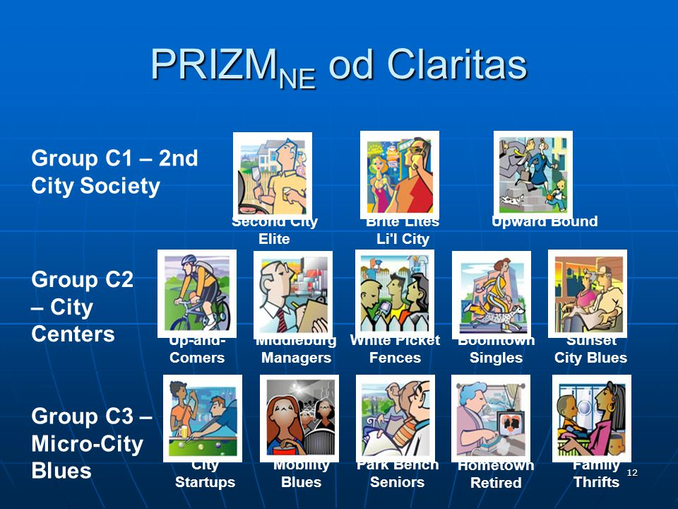 12 PRIZM NE od Claritas Group C1 – 2nd City Society Group C2 – City Centers Group C3 – Micro-City Blues Second City Elite Brite Lites Li'l City Upward