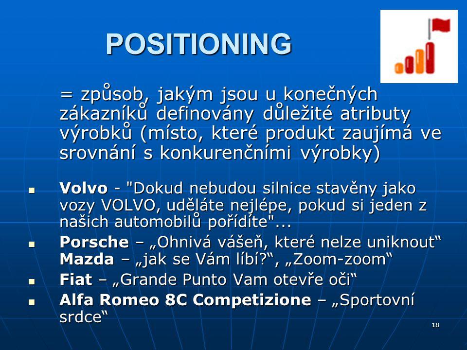 18 POSITIONING = způsob, jakým jsou u konečných zákazníků definovány důležité atributy výrobků (místo, které produkt zaujímá ve srovnání s konkurenční