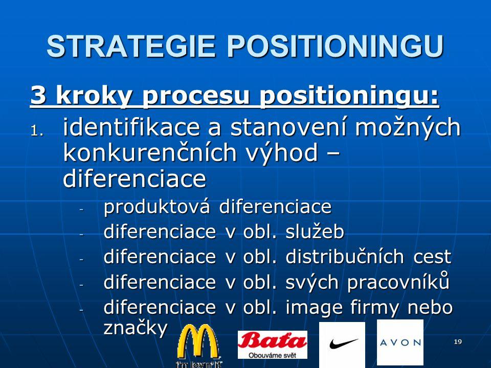19 STRATEGIE POSITIONINGU 3 kroky procesu positioningu: 1. identifikace a stanovení možných konkurenčních výhod – diferenciace - produktová diferencia