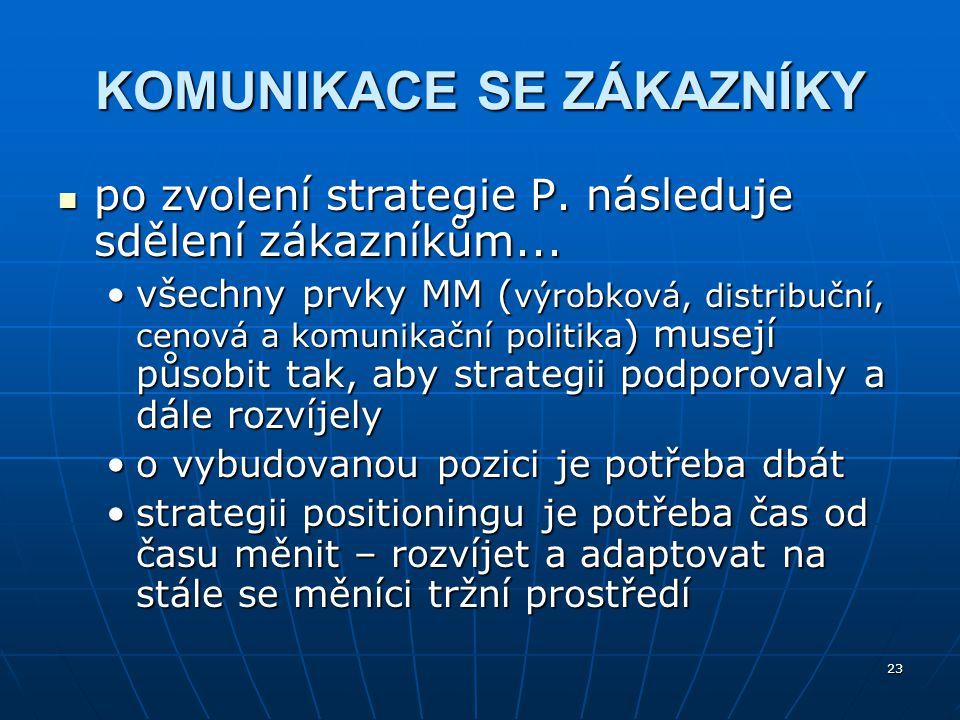 23 KOMUNIKACE SE ZÁKAZNÍKY po zvolení strategie P. následuje sdělení zákazníkům... po zvolení strategie P. následuje sdělení zákazníkům... všechny prv