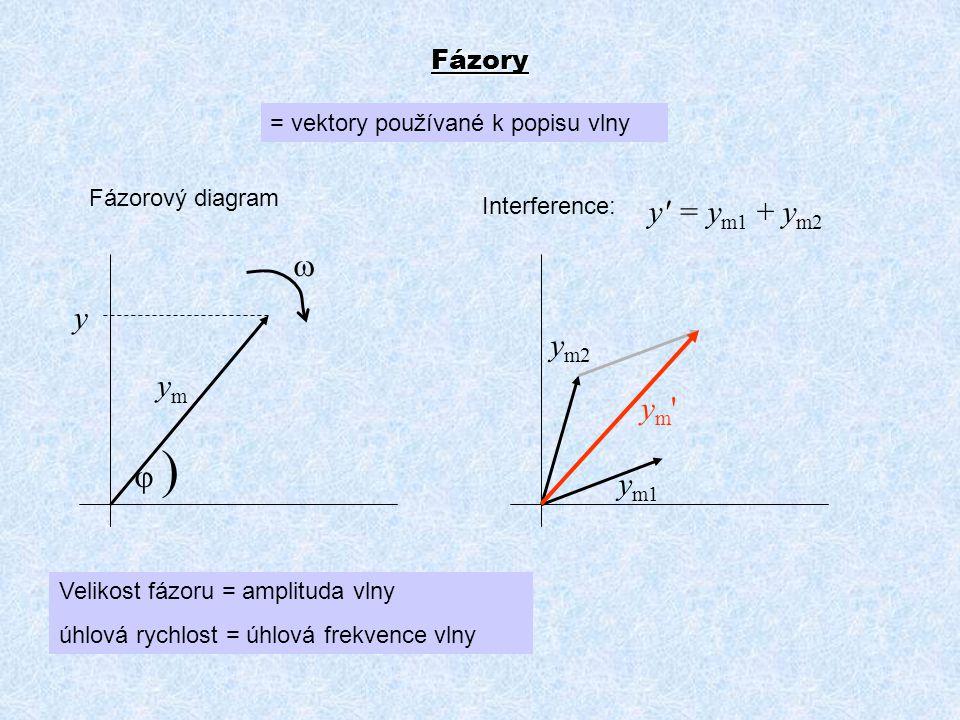 Fázory = vektory používané k popisu vlny Velikost fázoru = amplituda vlny úhlová rychlost = úhlová frekvence vlny Fázorový diagram ymym y ))  y m