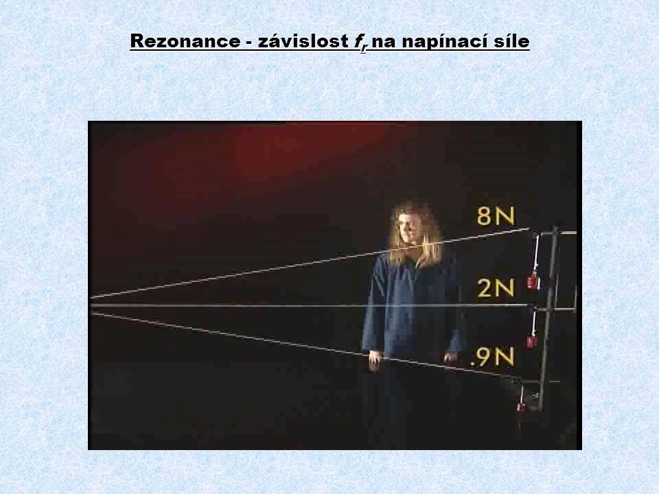 Rezonance - závislost f r na napínací síle