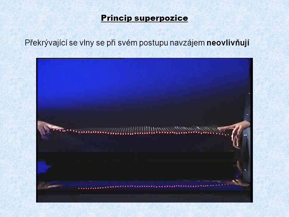 Princip superpozice Překrývající se vlny se při svém postupu navzájem neovlivňují