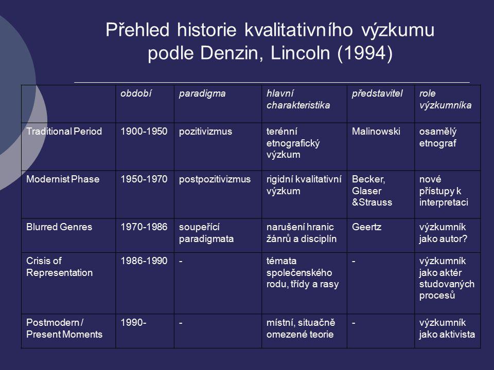 Přehled historie kvalitativního výzkumu podle Denzin, Lincoln (1994) obdobíparadigmahlavní charakteristika představitelrole výzkumníka Traditional Per