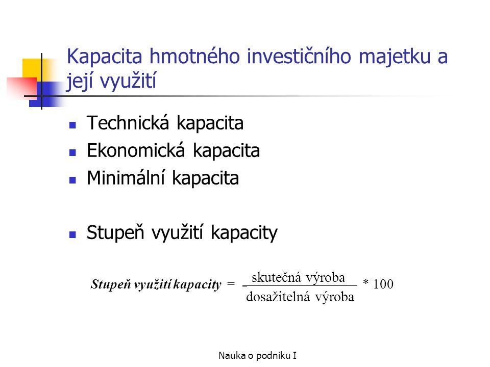Nauka o podniku I Kapacita hmotného investičního majetku a její využití Technická kapacita Ekonomická kapacita Minimální kapacita Stupeň využití kapacity Stupeň využití kapacity = _ skutečná výroba * 100 dosažitelná výroba