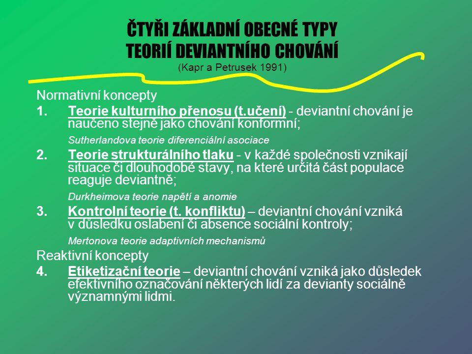 ČTYŘI ZÁKLADNÍ OBECNÉ TYPY TEORIÍ DEVIANTNÍHO CHOVÁNÍ (Kapr a Petrusek 1991) Normativní koncepty 1.Teorie kulturního přenosu (t.učení) - deviantní cho