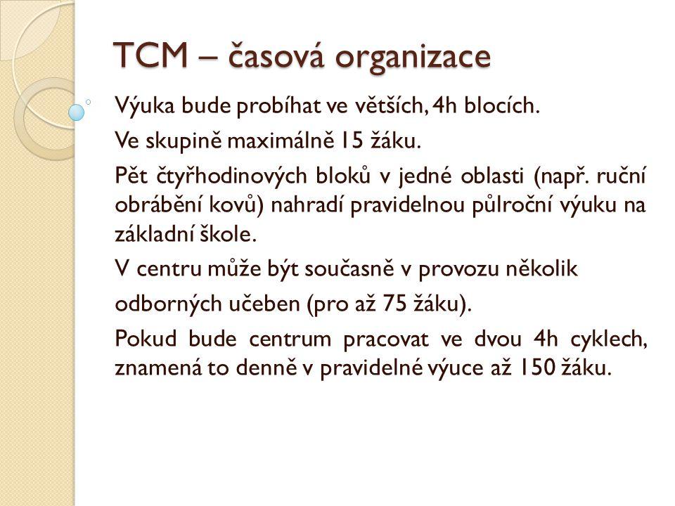 TCM – časová organizace Výuka bude probíhat ve větších, 4h blocích.