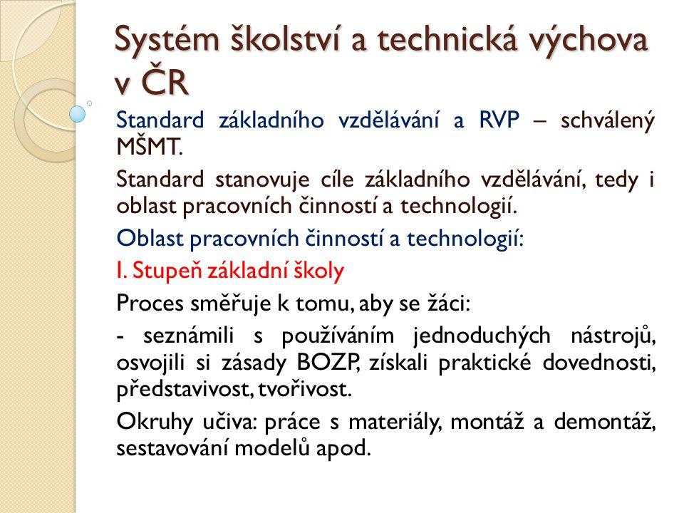 Systém školství a technická výchova v ČR Standard základního vzdělávání a RVP – schválený MŠMT.