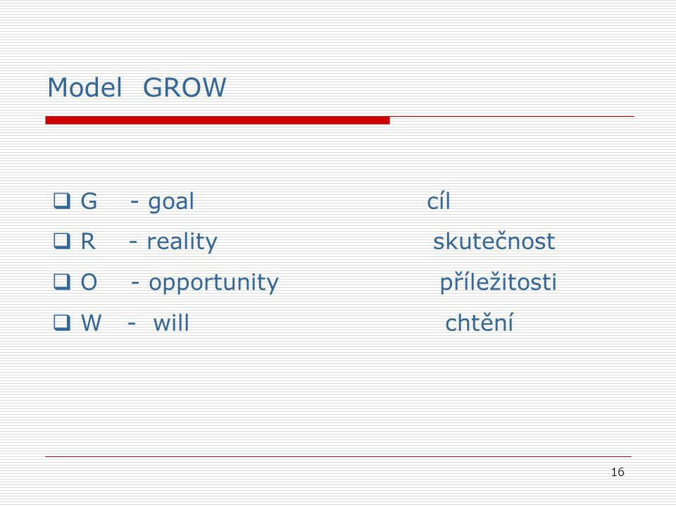 16 Model GROW  G - goal cíl  R - reality skutečnost  O - opportunity příležitosti  W - will chtění