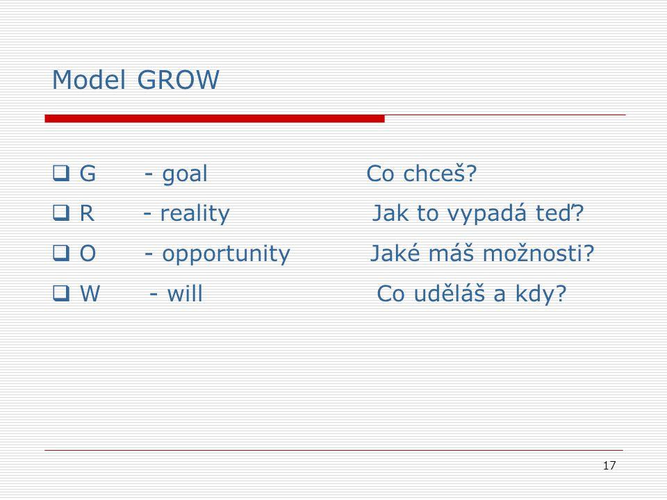 17 Model GROW  G - goal Co chceš?  R - reality Jak to vypadá teď?  O - opportunity Jaké máš možnosti?  W - will Co uděláš a kdy?