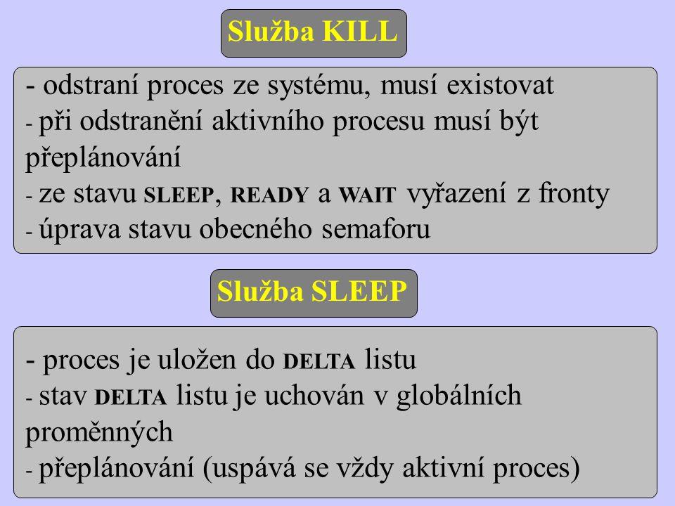 Služba KILL - odstraní proces ze systému, musí existovat - při odstranění aktivního procesu musí být přeplánování - ze stavu SLEEP, READY a WAIT vyřazení z fronty - úprava stavu obecného semaforu Služba SLEEP - proces je uložen do DELTA listu - stav DELTA listu je uchován v globálních proměnných - přeplánování (uspává se vždy aktivní proces)