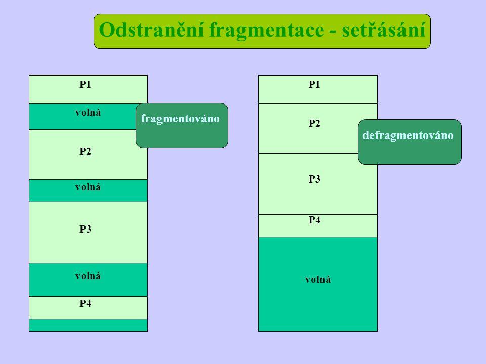 P4 P3 P1 P3 P2 P1 volná fragmentováno defragmentováno Odstranění fragmentace - setřásání