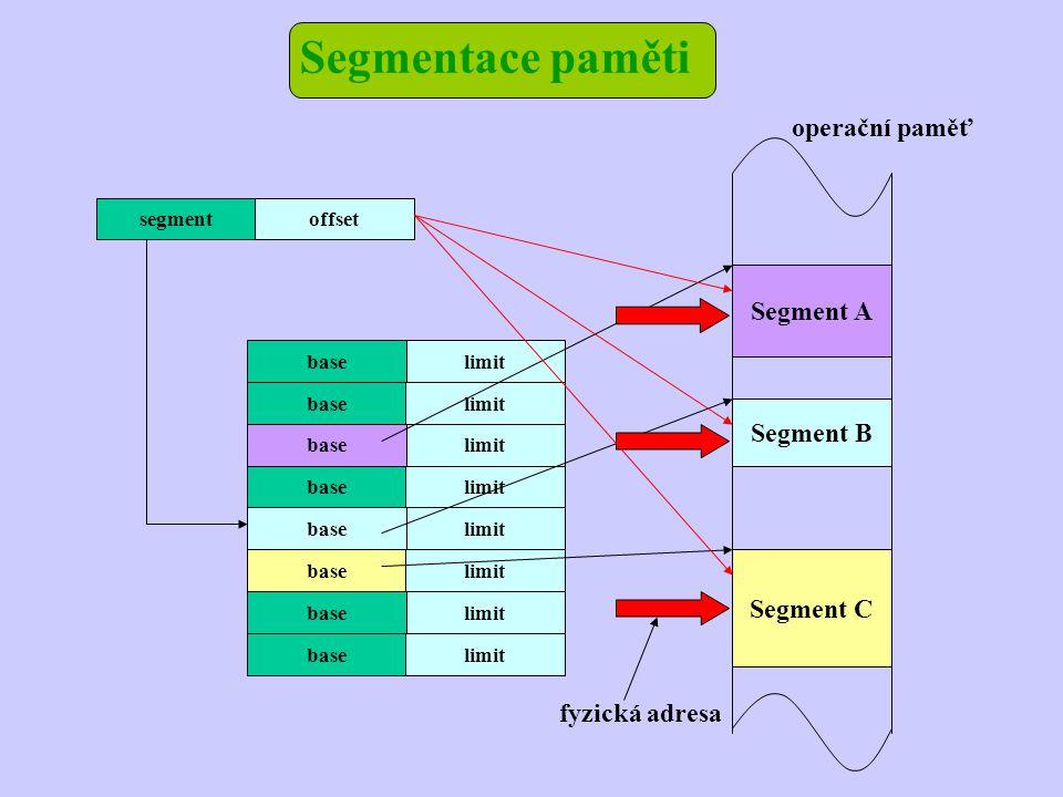 Segment A Segment B Segment C segmentoffset baselimit baselimit baselimit baselimit baselimit baselimit baselimit baselimit fyzická adresa operační paměť