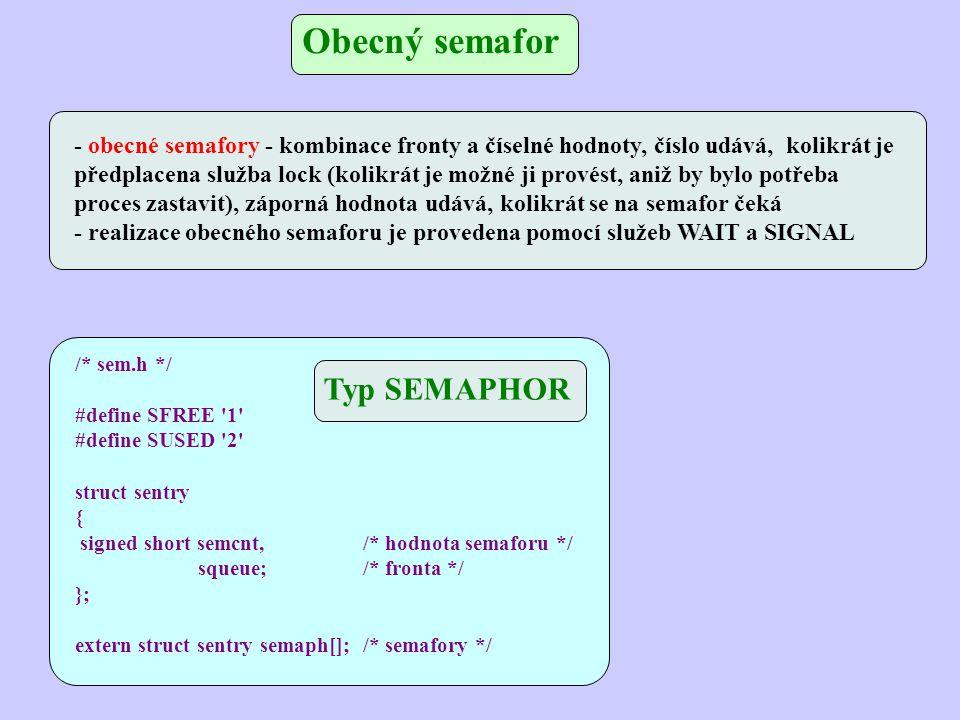 Obecný semafor - obecné semafory - kombinace fronty a číselné hodnoty, číslo udává, kolikrát je předplacena služba lock (kolikrát je možné ji provést, aniž by bylo potřeba proces zastavit), záporná hodnota udává, kolikrát se na semafor čeká - realizace obecného semaforu je provedena pomocí služeb WAIT a SIGNAL /* sem.h */ #define SFREE 1 #define SUSED 2 struct sentry { signed short semcnt, /* hodnota semaforu */ squeue; /* fronta */ }; extern struct sentry semaph[]; /* semafory */ Typ SEMAPHOR