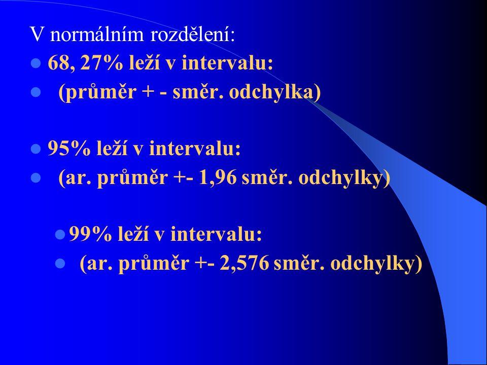 V normálním rozdělení: 68, 27% leží v intervalu: (průměr + - směr. odchylka) 95% leží v intervalu: (ar. průměr +- 1,96 směr. odchylky) 99% leží v inte