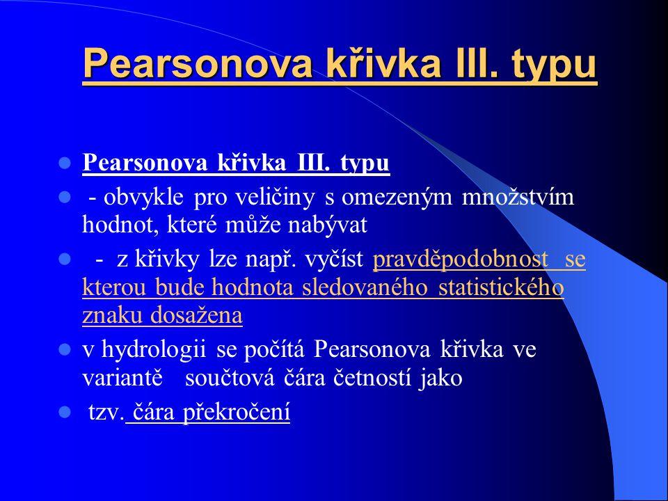 Pearsonova křivka III. typu Pearsonova křivka III. typu Pearsonova křivka III. typu - obvykle pro veličiny s omezeným množstvím hodnot, které může nab