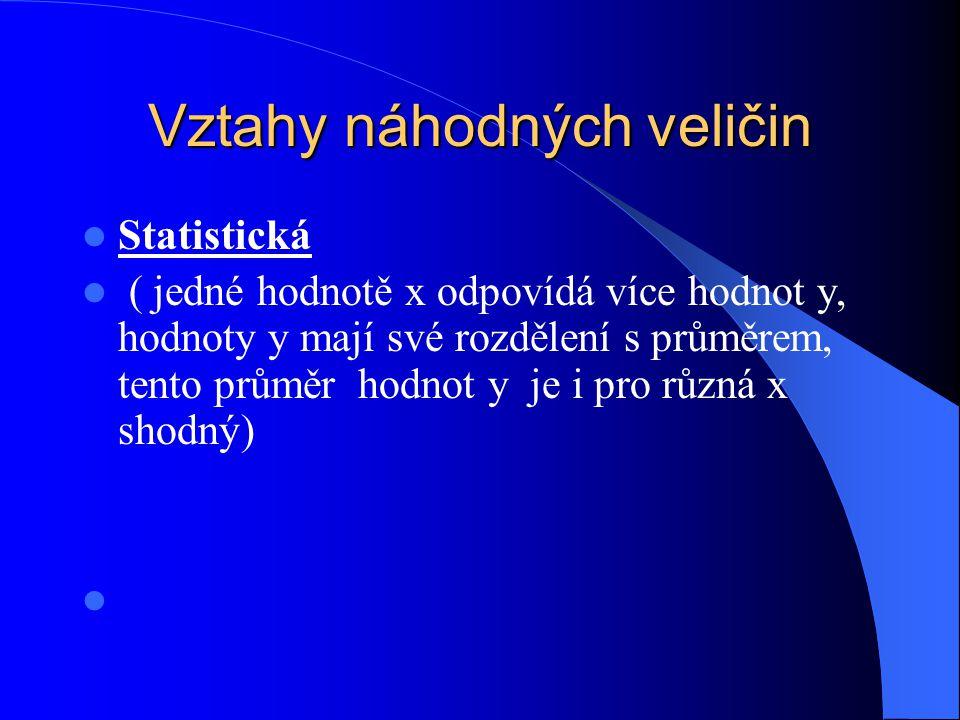 Vztahy náhodných veličin Statistická ( jedné hodnotě x odpovídá více hodnot y, hodnoty y mají své rozdělení s průměrem, tento průměr hodnot y je i pro