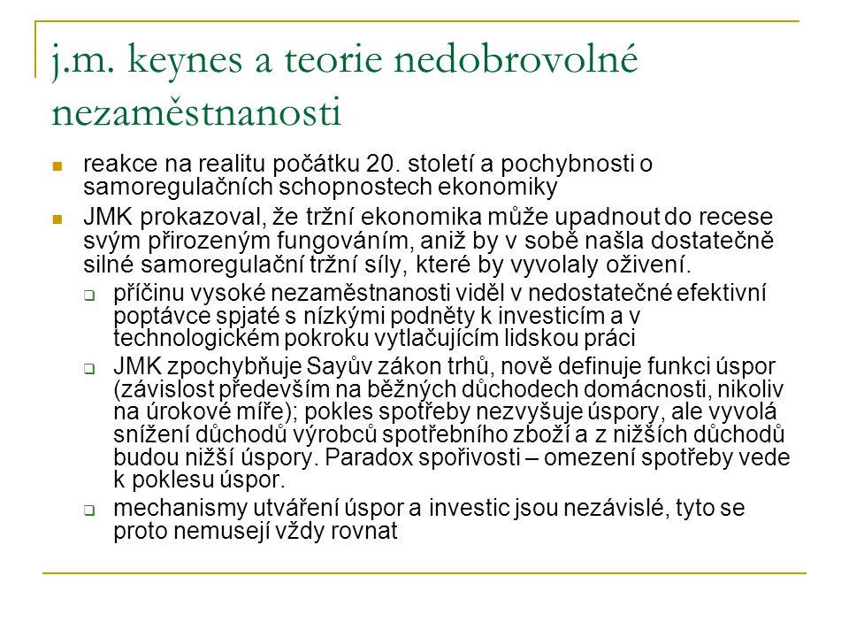 j.m. keynes a teorie nedobrovolné nezaměstnanosti reakce na realitu počátku 20. století a pochybnosti o samoregulačních schopnostech ekonomiky JMK pro