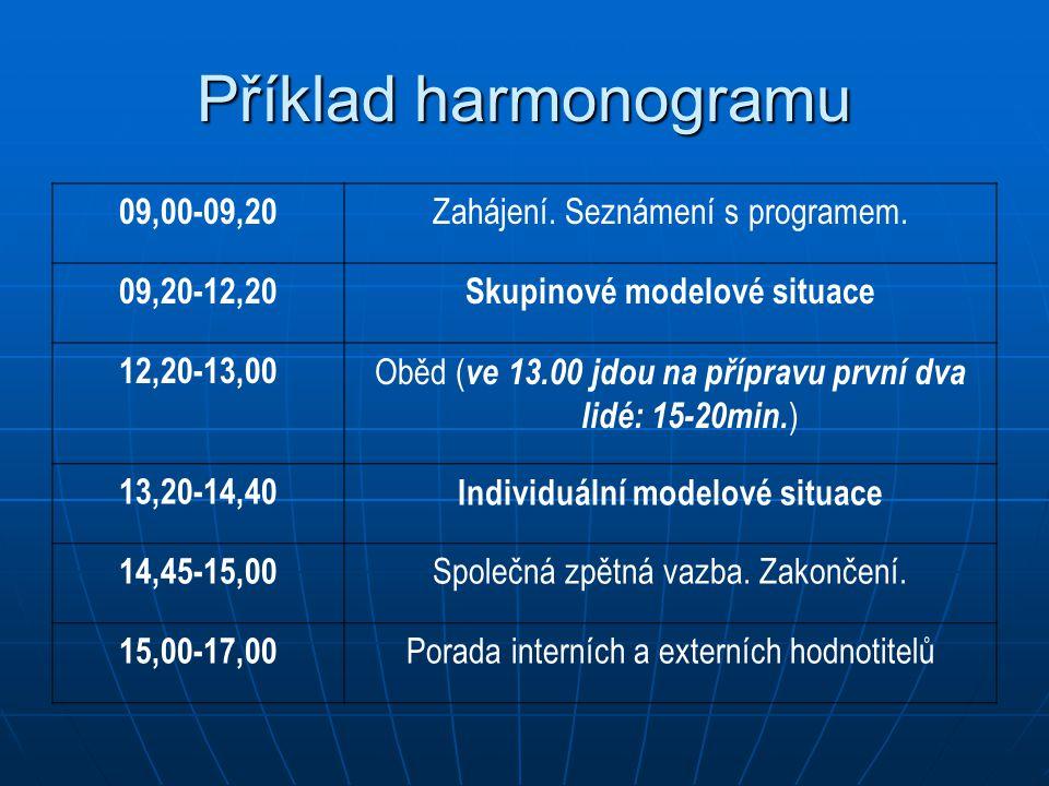 Příklad harmonogramu 09,00-09,20 Zahájení. Seznámení s programem. 09,20-12,20Skupinové modelové situace 12,20-13,00 Oběd ( ve 13.00 jdou na přípravu p