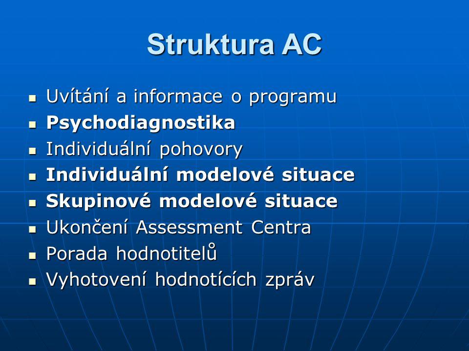 Struktura AC Uvítání a informace o programu Uvítání a informace o programu Psychodiagnostika Psychodiagnostika Individuální pohovory Individuální poho