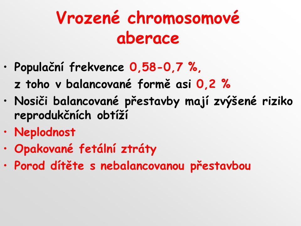 Vrozené chromosomové aberace Populační frekvence 0,58-0,7 %, z toho v balancované formě asi 0,2 % Nosiči balancované přestavby mají zvýšené riziko reprodukčních obtíží Neplodnost Opakované fetální ztráty Porod dítěte s nebalancovanou přestavbou