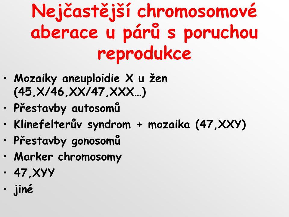 Nejčastější chromosomové aberace u párů s poruchou reprodukce Mozaiky aneuploidie X u žen (45,X/46,XX/47,XXX…) Přestavby autosomů Klinefelterův syndrom + mozaika (47,XXY) Přestavby gonosomů Marker chromosomy 47,XYY jiné