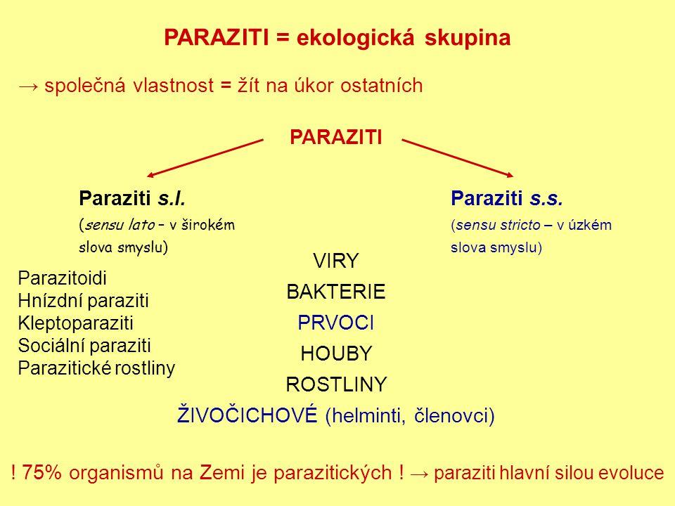 PARAZITI = ekologická skupina → společná vlastnost = žít na úkor ostatních PARAZITI VIRY BAKTERIE PRVOCI HOUBY ROSTLINY ŽIVOČICHOVÉ (helminti, členovci) Paraziti s.l.