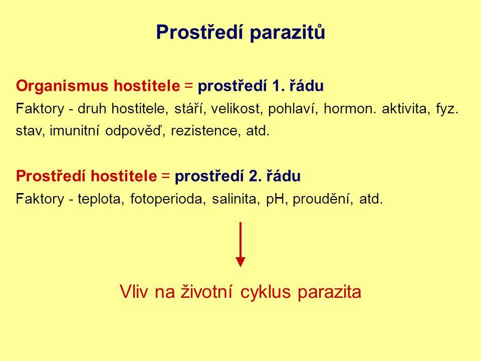 Prostředí parazitů Vliv na životní cyklus parazita Organismus hostitele = prostředí 1.