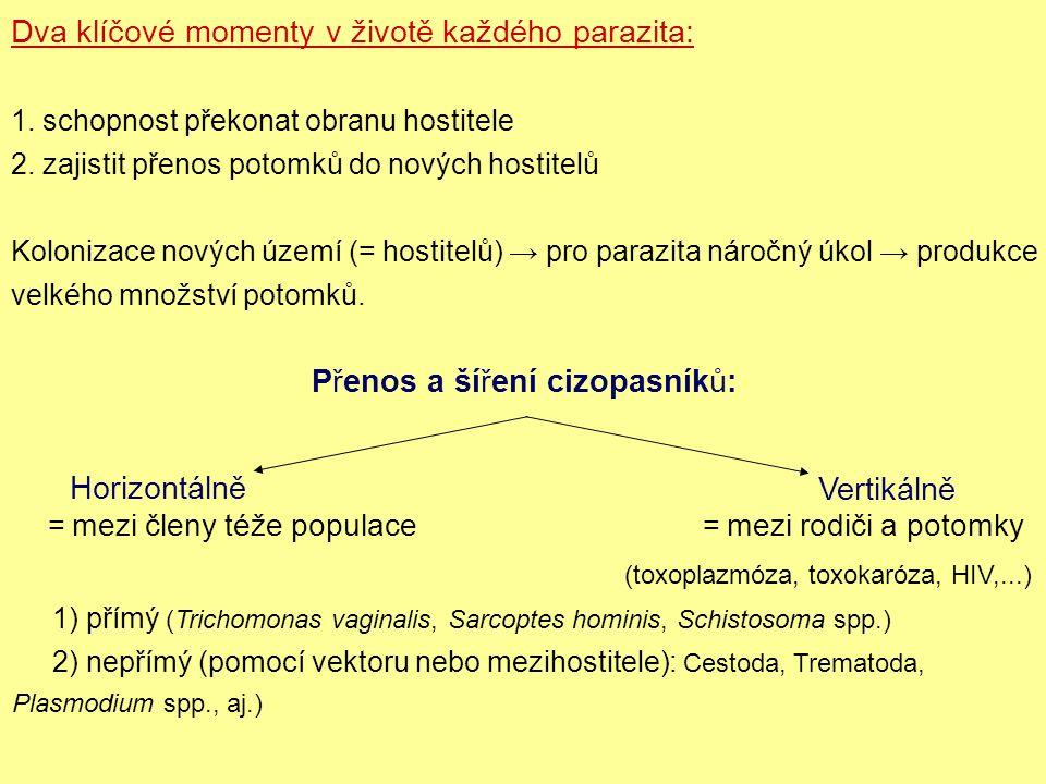 Přenos a šíření cizopasníků: = mezi členy téže populace = mezi rodiči a potomky (toxoplazmóza, toxokaróza, HIV,...) 1) přímý (Trichomonas vaginalis, Sarcoptes hominis, Schistosoma spp.) 2) nepřímý (pomocí vektoru nebo mezihostitele): Cestoda, Trematoda, Plasmodium spp., aj.) Horizontálně Vertikálně Dva klíčové momenty v životě každého parazita: 1.