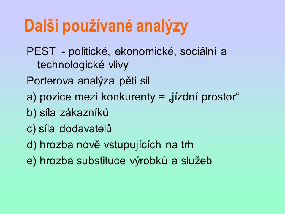 """Další používané analýzy PEST - politické, ekonomické, sociální a technologické vlivy Porterova analýza pěti sil a) pozice mezi konkurenty = """"jízdní pr"""