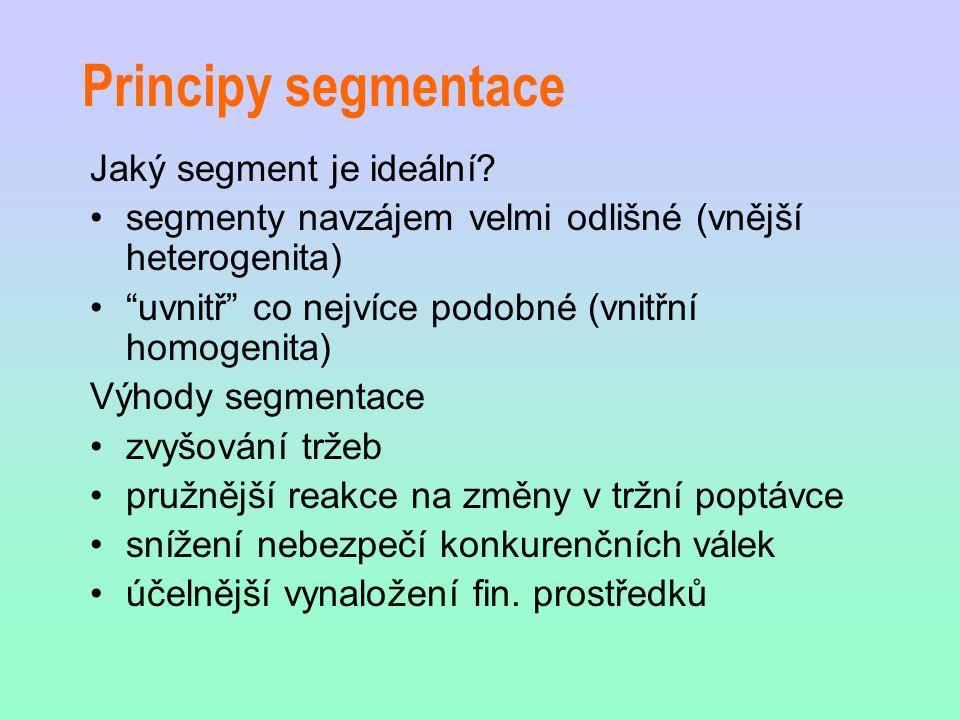 """Principy segmentace Jaký segment je ideální? segmenty navzájem velmi odlišné (vnější heterogenita) """"uvnitř"""" co nejvíce podobné (vnitřní homogenita) Vý"""