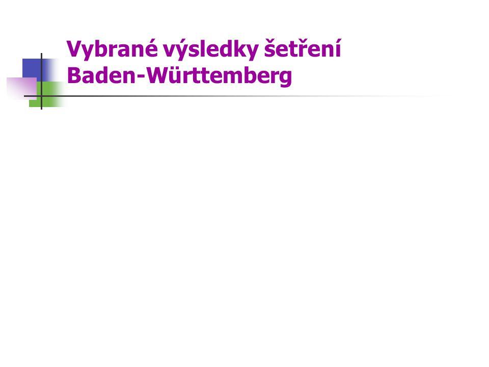 Vybrané výsledky šetření Baden-Württemberg
