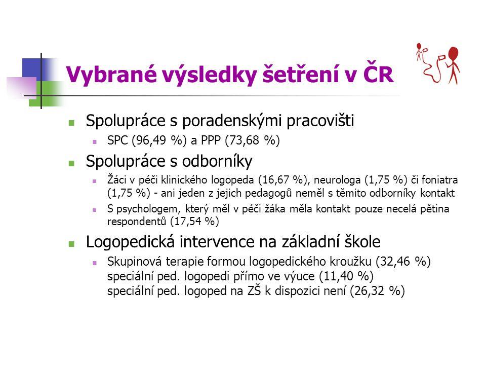 Vybrané výsledky šetření v ČR Spolupráce s poradenskými pracovišti SPC (96,49 %) a PPP (73,68 %) Spolupráce s odborníky Žáci v péči klinického logopeda (16,67 %), neurologa (1,75 %) či foniatra (1,75 %) - ani jeden z jejich pedagogů neměl s těmito odborníky kontakt S psychologem, který měl v péči žáka měla kontakt pouze necelá pětina respondentů (17,54 %) Logopedická intervence na základní škole Skupinová terapie formou logopedického kroužku (32,46 %) speciální ped.
