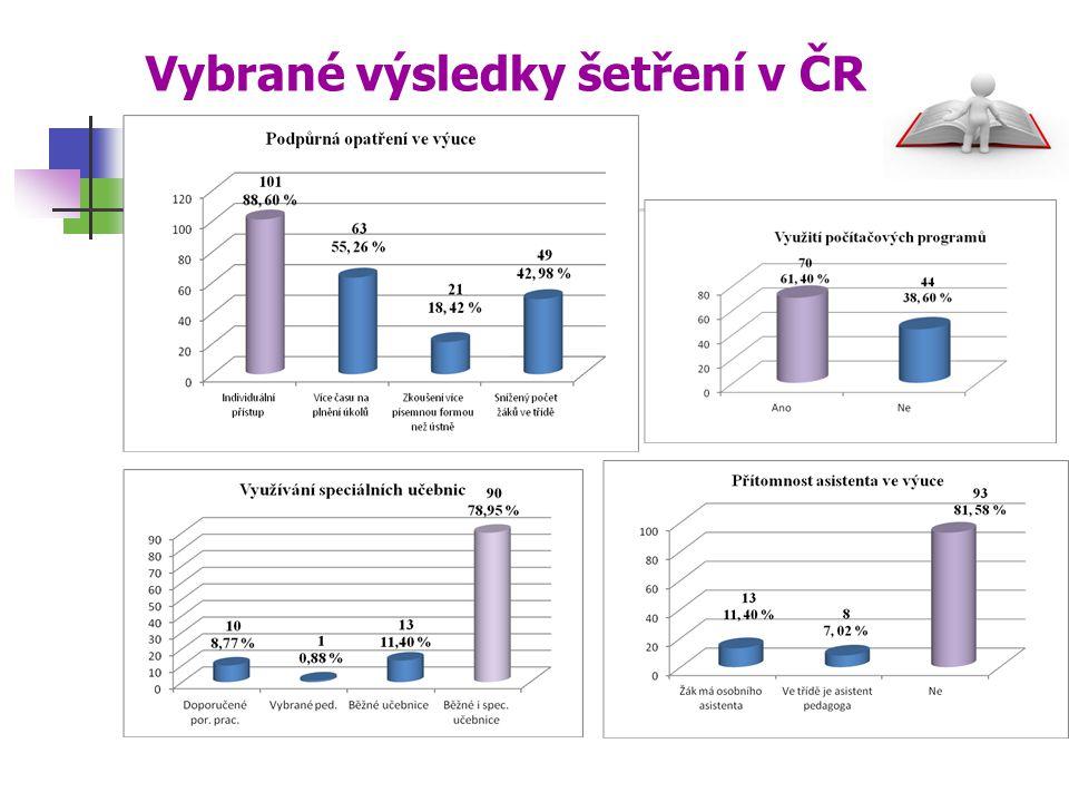 Vybrané výsledky šetření v ČR