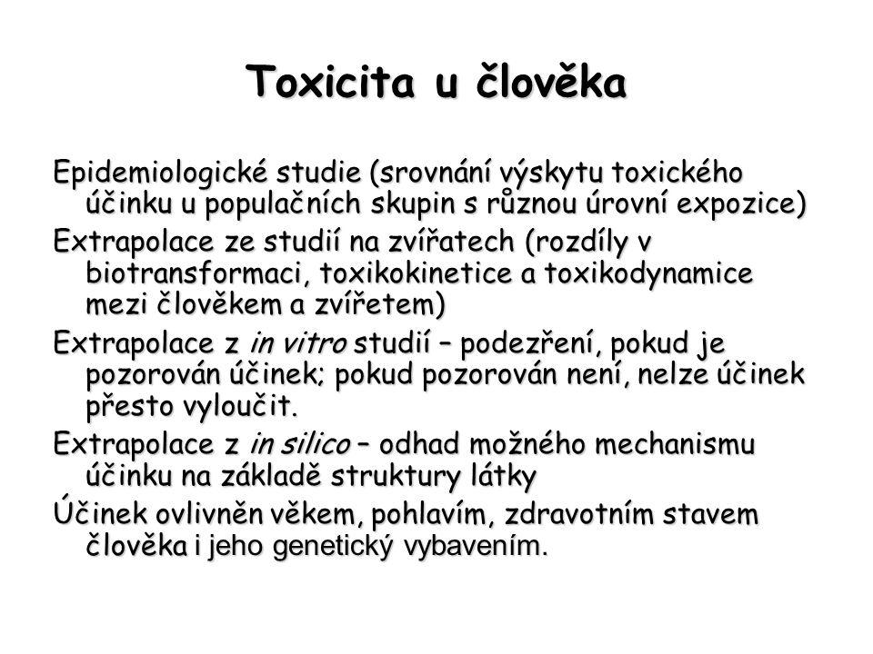 Toxicita u člověka Epidemiologické studie (srovnání výskytu toxického účinku u populačních skupin s různou úrovní expozice) Extrapolace ze studií na zvířatech (rozdíly v biotransformaci, toxikokinetice a toxikodynamice mezi člověkem a zvířetem) Extrapolace z in vitro studií – podezření, pokud je pozorován účinek; pokud pozorován není, nelze účinek přesto vyloučit.