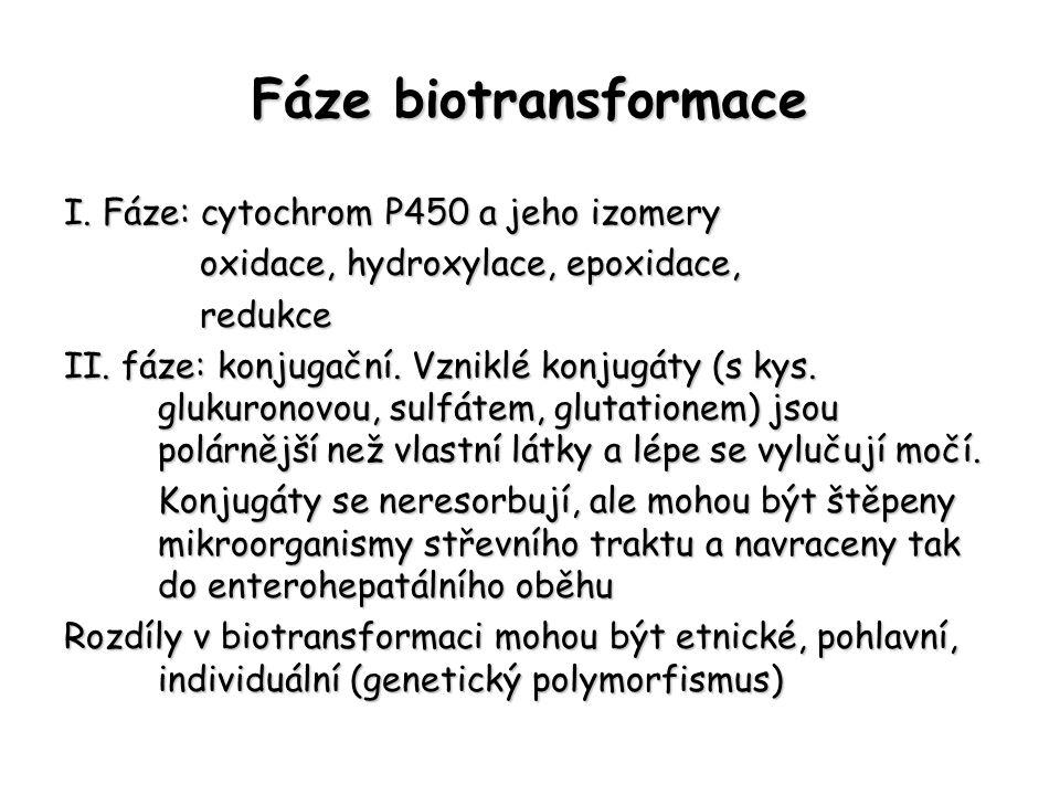 Fáze biotransformace I.