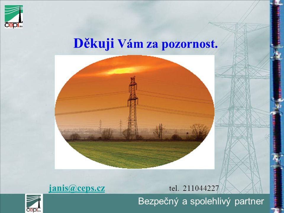 Bezpečný a spolehlivý partner Děkuji Vám za pozornost. janis@ceps.czjanis@ceps.cz tel. 211044227