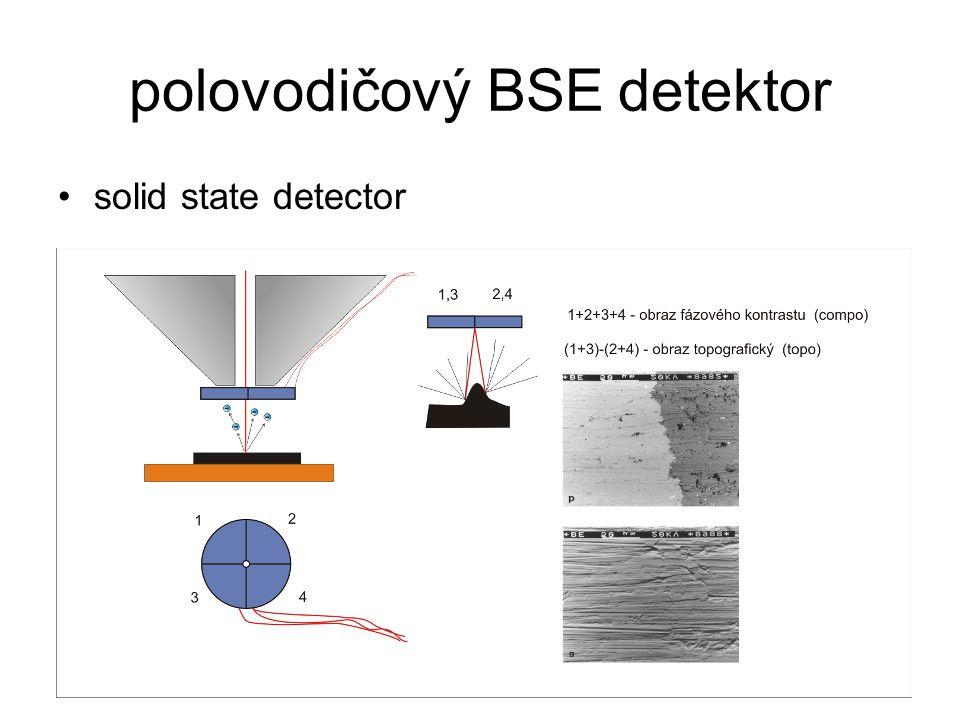polovodičový BSE detektor solid state detector